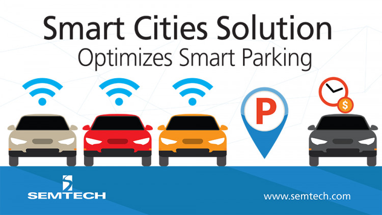 Smart Cities Solution Based on Semtech's LoRa Technology Reduces Traffic Congestion CivicSmart leverages LoRa Technology in smart parking meters to track long-term parking usage